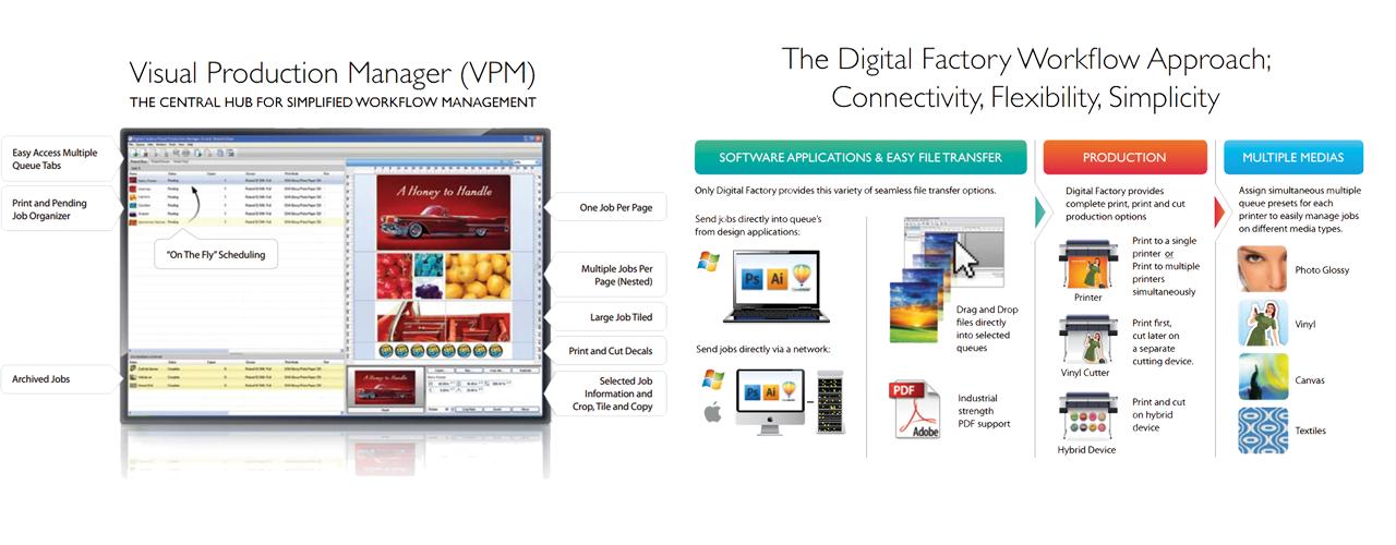 digital factory workflow